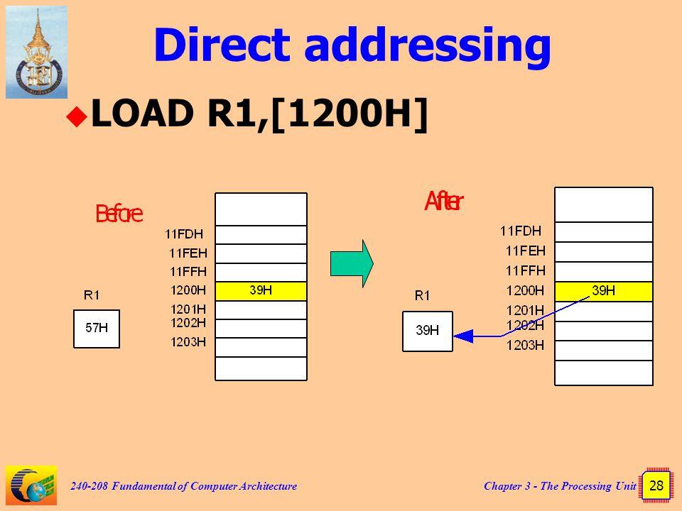 Direct addressing LOAD R1,[1200H]